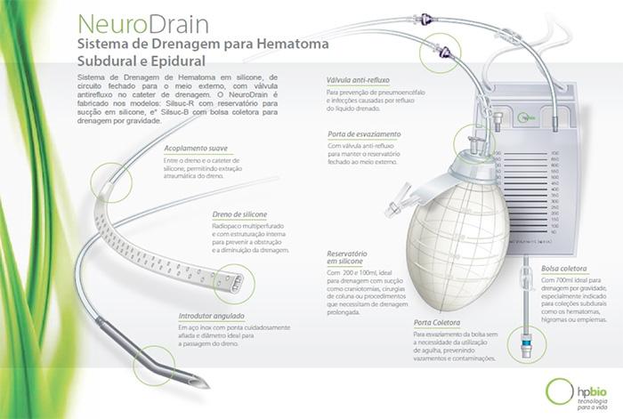 neurodrain
